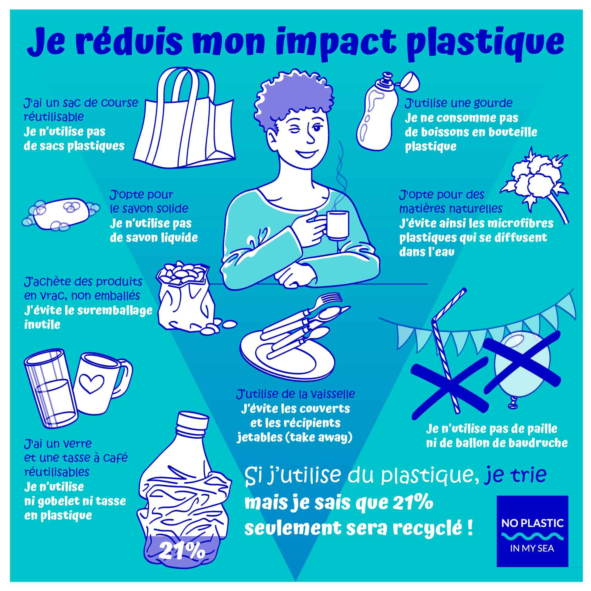 pictos_no_plastic